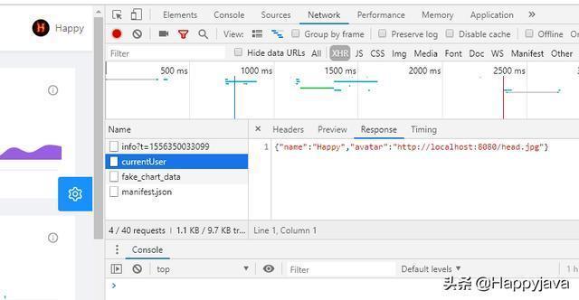 浏览器同源策略和跨域请求